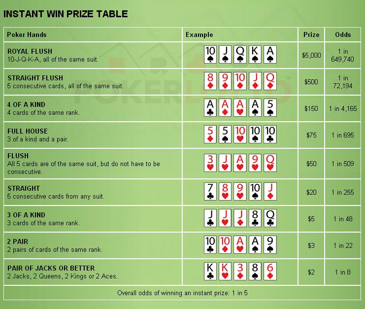 Poker lotto michigan instant win