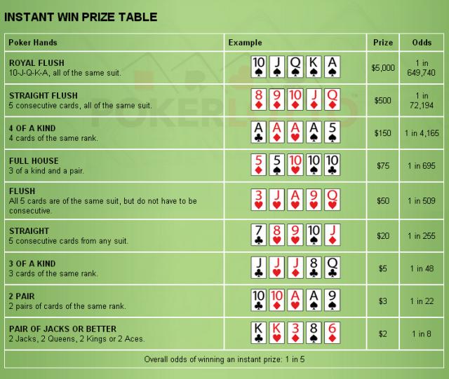 Lotto Poker Results Bc